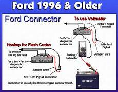 1993 Ford F150 Abs Light On 1989 Lincoln Continental Where Is The Location Of The Obd1