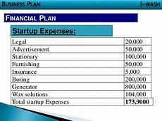 Car Wash Business Plan Pdf Business Plan Of A Car Wash 15 Car Wash Business Plan