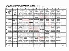 Family Cousin Relationship Chart Family Relationships Chart