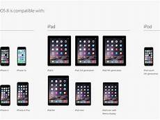 Ios 5 Compatibility Chart How To Install Ios 8 Cnet