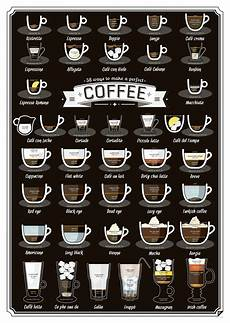 Different Types Of Coffee 38 Ways To Make A Perfect Coffee Visual Ly