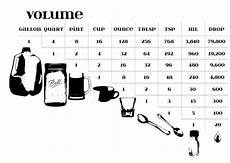 american cooking measures conversion chart 20 essential cooking charts measurements conversions