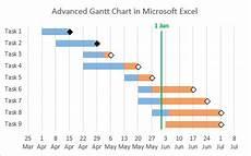 Pretty Gantt Chart Gantt Charts In Microsoft Excel Peltier Tech Blog
