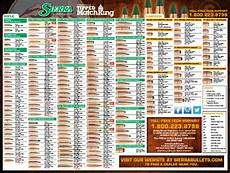 Bullet Ballistic Coefficient Chart Get Free 2015 Sierra Bullet Chart 171 Daily Bulletin