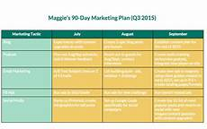 90 Day Action Plan Template Quit Dabbling Start Doing Creating Your Online Marketing