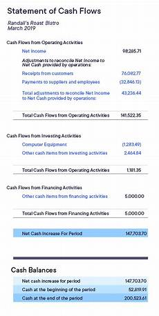 Sample Of Cash Flow How To Prepare A Simple Cash Flow Statement Scaleblog