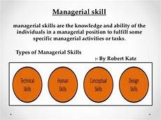 Types Of Managerial Skills Managerial Skill And Organizational Hierarchy Relatipship