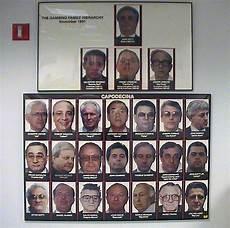 Fbi Mafia Chart Sicilian Mafia Vow To Keep New York Safe From