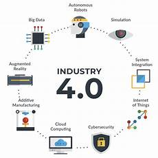 4th Industrial Revolution What Is The 4th Industrial Revolution An Infographic