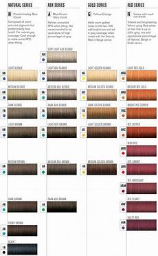 Joico Color Chart Vero Color Chart1 1 Jpg Joico Hair Color Hair Color Chart