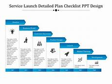 Product Service Plan Service Launch Detailed Plan Checklist Ppt Design
