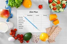 how to plan your diet based on your fitness goals nitrocut