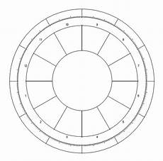 Fill Out Your Birth Chart Free Astrology References Benebell Wen