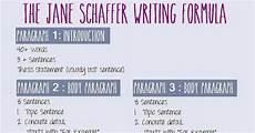 Schaffer Essay Format Teaching In Polka Dots Schaffer Writing Formula