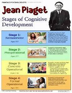 11 Best Child Development Images Child Development