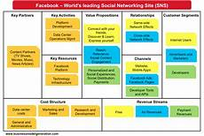 Canvas Business Model Business Model Canvas Understanding Business Models