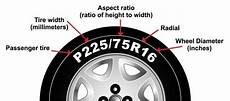 Tire Reading Chart How To Read Your Tire Size Fiix