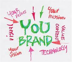 Your Personal Brand Brand You Communicating The Value Of Your Personal Brand