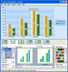 Rich Chart Builder Main Window Blue Pacific Software