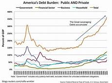 Us Debt Burden Chart Krugman And The Pied Pipers Of Debt