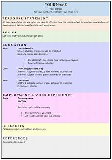 Writing A Personal Statement For A Cv Your First Cv Career Insights