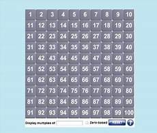 Interactive Place Value Chart Smartboard Counting And Operations Teaching Tips For Educational
