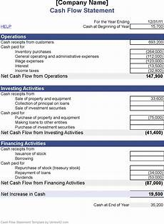 Cash Flow Templates Excel Personal Monthly Cash Flow Statement Template Excel