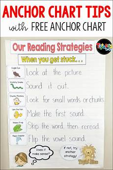 Testing Strategies Anchor Chart Anchor Charts Why They Work And How To Use Them