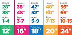 Sizes Of Bikes Chart Bike Size Chart How To Choose The Right Bicycle By