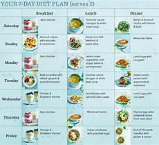 healthy diet plan summer 2016 vegetarian recipes