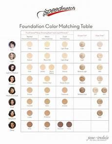 House Foundation Color Chart Iredale Colour Match Chart Village Wellness Spas
