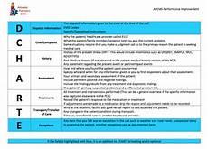 Chart Method Of Documentation Quality Improvement Atlantic Partners Ems
