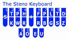 Steno Machine Keyboard Chart Stenographer Pictures Photos And Images Crystal