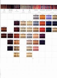 Schwarzkopf Professional Igora Color Chart Igora Royal Hair Color By Schwarzkopf Hair Clinic