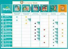 Babyganics Diaper Size Chart Number Of Diapers Per Month Chart Baby Time New Baby