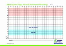 Daily Temperature Chart 5 Best Images Of Printable Temperature Graph Printable
