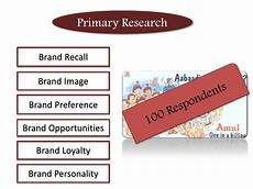 Amul Size Chart Amul Brand Audit Madon