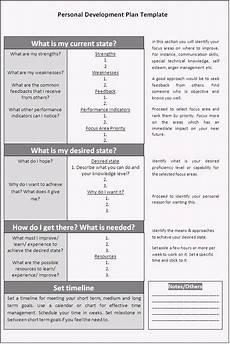 Personal Development Portfolio Sample How To Write A Good Personal Development Portfolio S