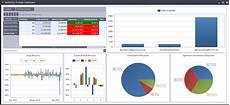 Excel Portfolio Analysis Stock Portfolio Management In Excel Easy To Use Stock