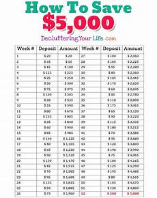 26 Week Savings Plan Chart Money Saving Challenge Ideas Even If Living Paycheck To