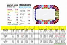 Minnesota United Allianz Field Seating Chart Minnesota United Season Ticket Price Comparison 2017