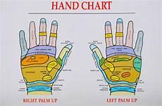 Hand Chart Reflexology Charts Kerry School Of Reflexology