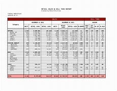 Sales Reports Excel 5 Weekly Sales Report Template Excel Excel Templates