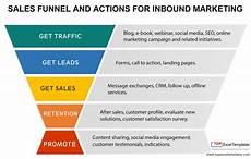 Sales Funnel Templates Inbound Marketing Content Marketing Model Template Excel