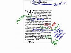 C Chart Text Annotation Example Honors American Literature 2010 2011