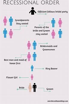 Wedding Party Processional Colorado Wedding Planning Recessional Wedding