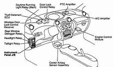 1998 Buick Lesabre Security Light Stays On Toyota Turn Signal Relay Location Questions Amp Answers