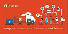 Microsoft Office 365 Microsoft Office 365 Enterprise 1year Subscription For 5