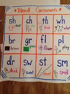 Consonant Blends Anchor Chart Consonant Blends Anchor Chart 701 Reading Ideas