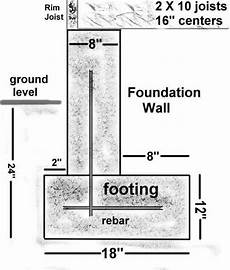Basement Wall Footing Design Footing Plan House Foundation Deck Foundation Building